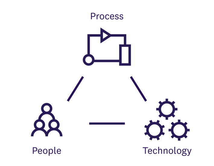 Focusing on people, not technology